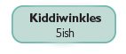 browse-kiddiwinkles